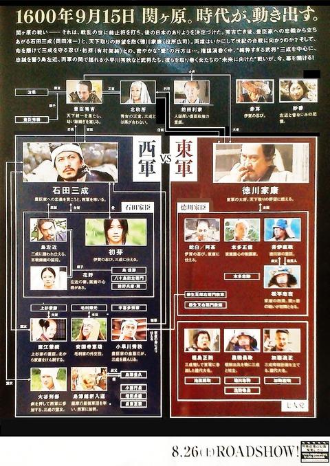 関ヶ原 (2)