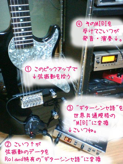 ギターシンセ・仕組みを簡単な絵