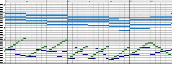 枯葉Amコードでリディアンb7_オルタード2018伴奏b