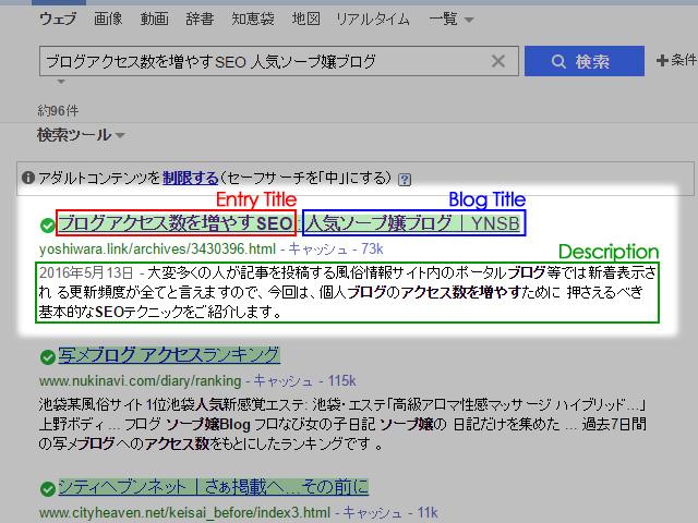 検索ランキング表示例