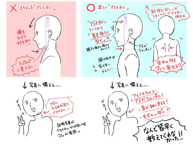写真撮影での正しい顎の引き方見本