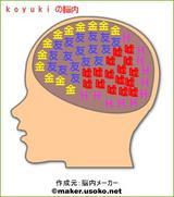 koyuki脳内