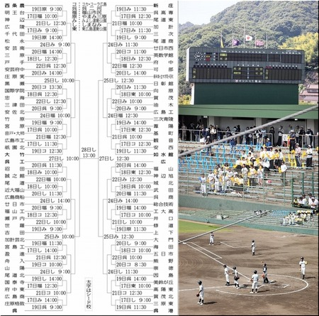 高校野球組みあわせ20180717-555