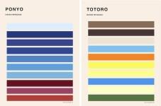 宮崎駿作品のカラーパレットをPANTONE(色見本)風に並べてみた