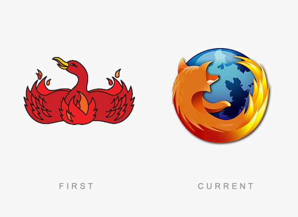 ファイアフォックスのロゴ
