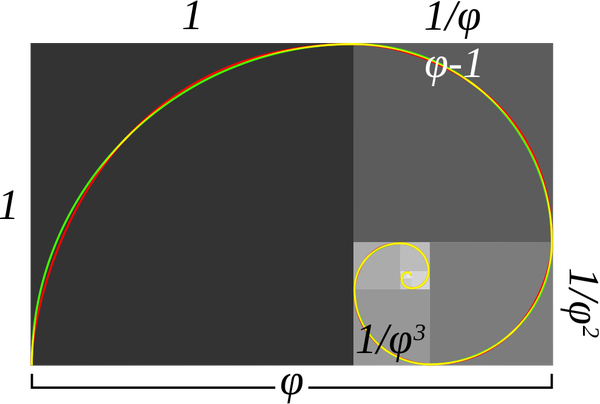 黄金比の図
