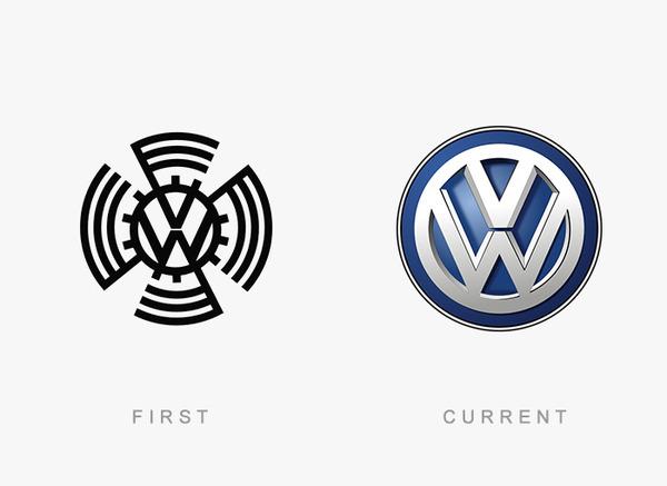 フォルクスワーゲンのロゴ