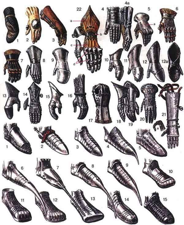 13世紀から15世紀のガントレットと靴