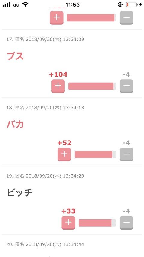 【悲報】藤田ニコル、まんさんから嫌われまくるwwwwwwwwwwwww