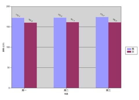 台湾の平均的な女子高生がこちらですwwwwww (※画像あり)