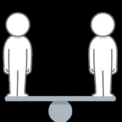 figure_balance_equal