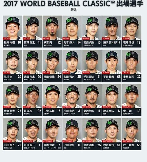 Twitter女子が付けたWBC日本代表の顔面偏差値wwwwwwwwwwww