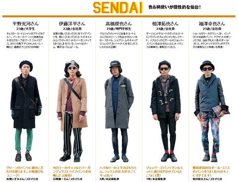 最先端 ストリートファッション