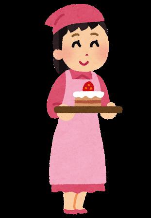 【画像】与田ちゃん、今度は自分の誕生日に美味しそうなケーキを作るwxwxwxwxwxwxwxwxwxwxwxwx