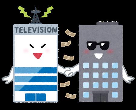 tv_yuchaku