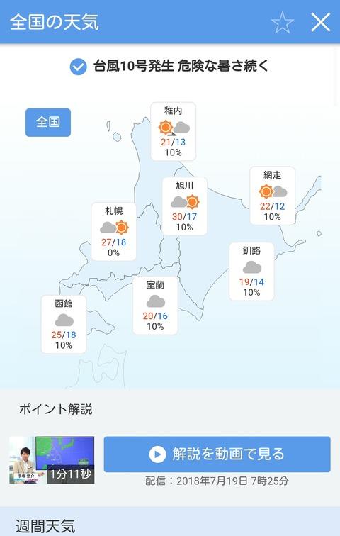 釧路の最高気温20℃wωшWwWωшwωWшwшwωWw