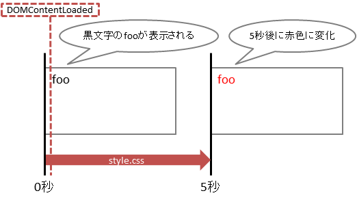 js_performance_image5