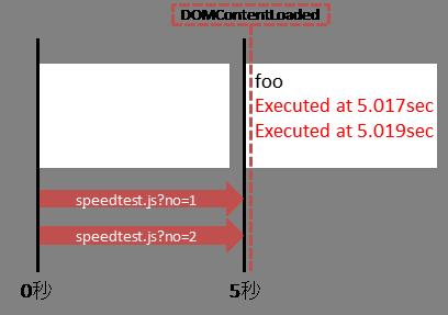 js_performance_image9