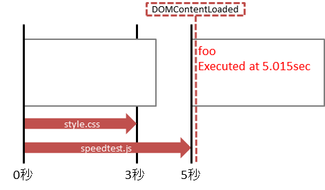js_performance_image6