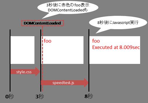 js_performance_image7