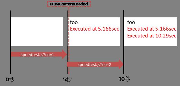 js_performance_image8