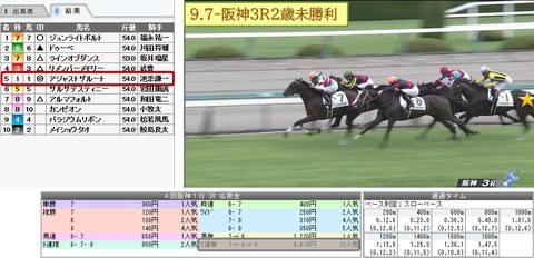 9.7阪神3R結果