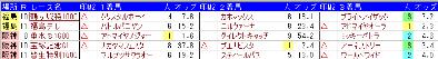20100627kekka