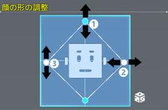 解説用画像・顔の位置指定
