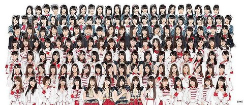 650px-AKB48_2017