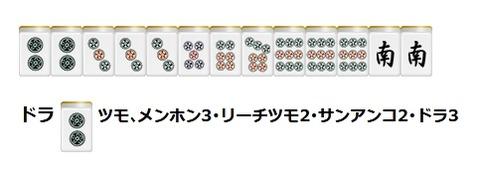 ●●メンホン3・リーチツモ2・サンアンコ2・ドラ3