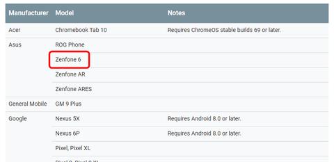 ZenFone 6 ARCore対応