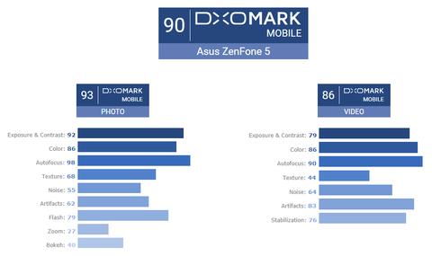 DXO ZenFone 5 (4)