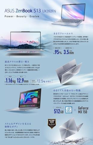 ZenBook S13 UX392FN