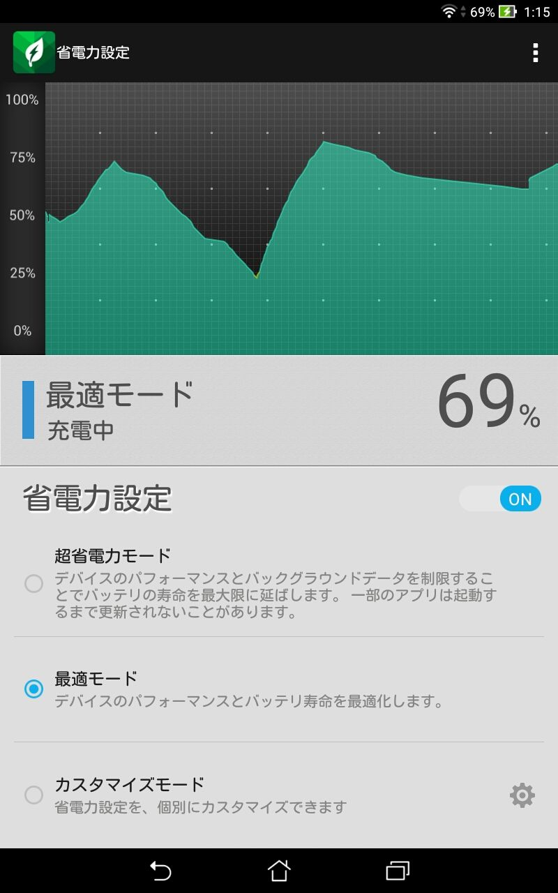 ZenPad 7 0 Z370Cのモッサリ感を改善する方法 : ASUS好きの