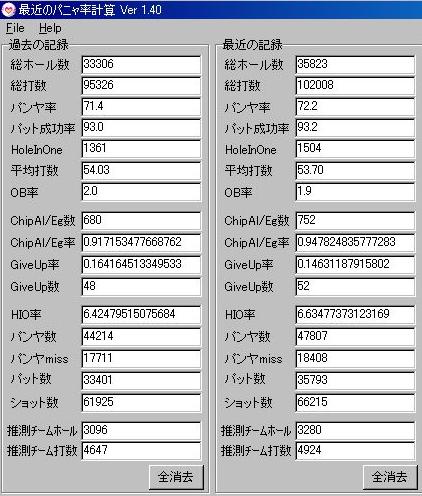 セミB→Aレート
