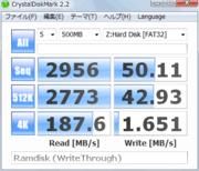 RAMディスクの書き込みと同時に保存