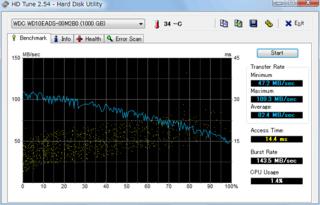 HD Tune WD10EADS-00M2B0
