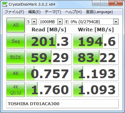 Toshiba-DT01ACA300-CDM