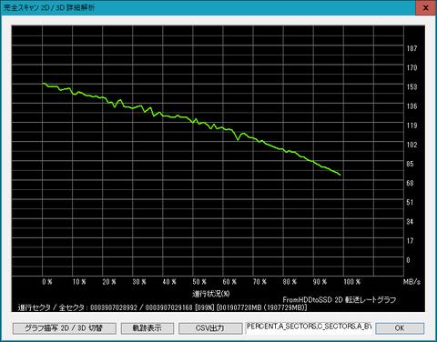 WD20EZRZ-00Z5HB0_fromHDDtoSSD-graph