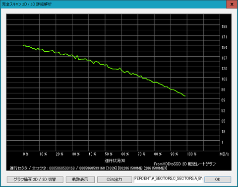 WD30EZRZ-00Z5HB0_fromHDDtoSSD-graph
