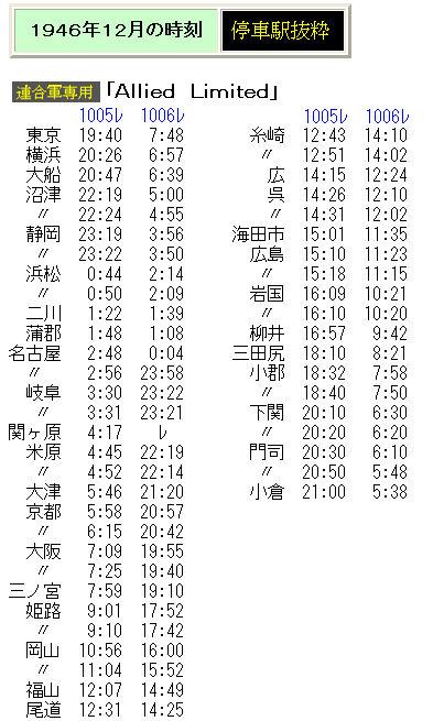 """☆1946年12月 連合軍専用列車""""All..."""