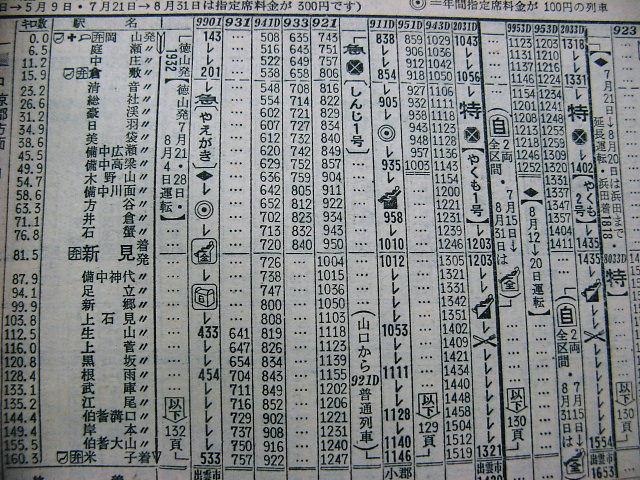 時刻 徳山 表 駅