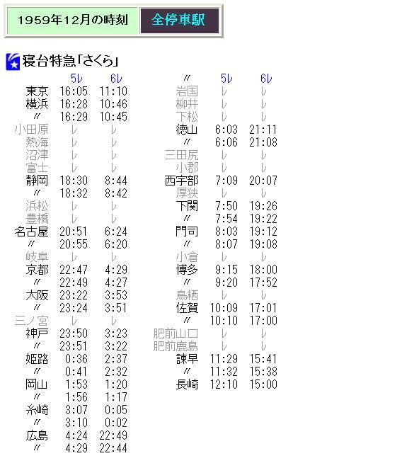さくら(櫻) : Rail・Artブログ