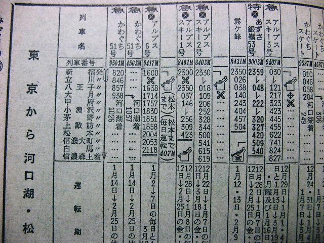 状況 運行 特急 あずさ JR中央本線の特急「あずさ」「かいじ」、寝台特急「あけぼの」など運休続く