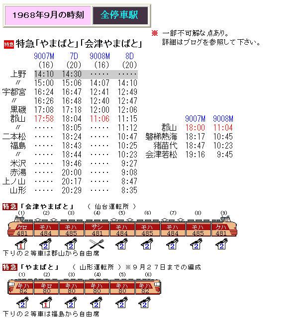 1949年9月15日国鉄ダイヤ改正