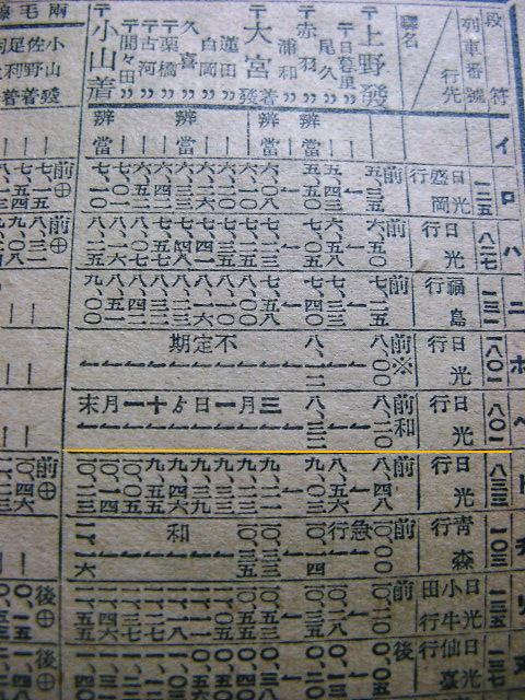 1934年 : Rail・Artブログ