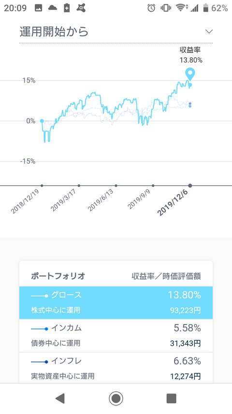 Screenshot_20191207-200938