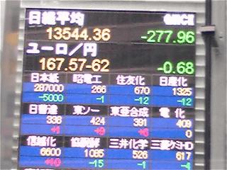 株式市場雑感