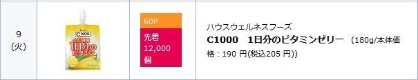 c1000ビタミン201506
