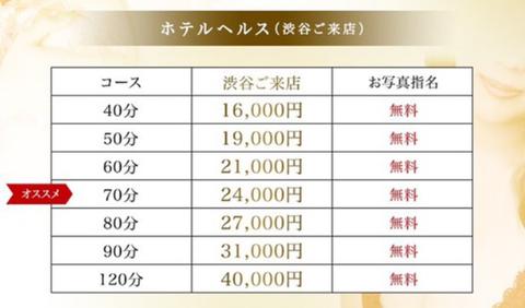 千年堂ホテルヘルス料金表